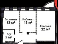 layouts-img3